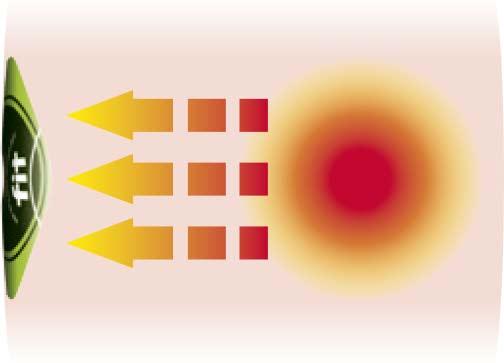 Illustration af en arm